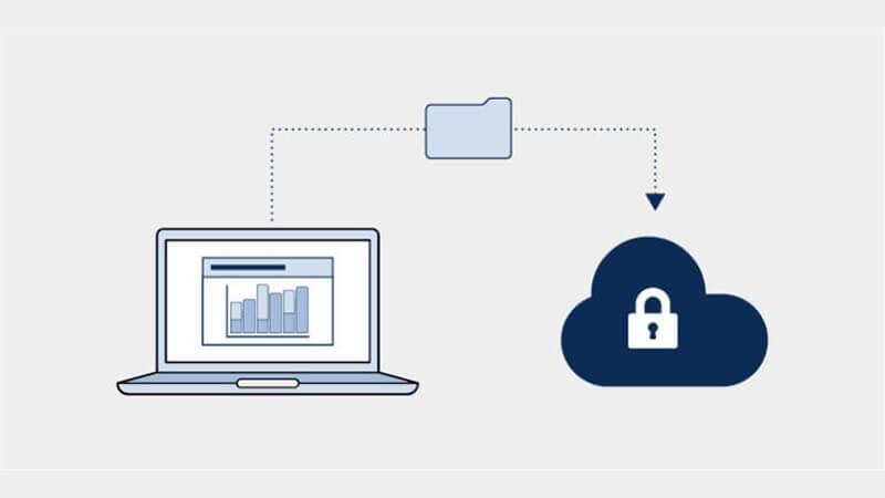 Diagrama de privacidad y cifrado de datos